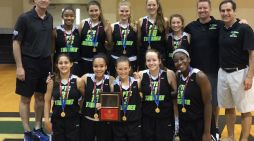 Thunder going to nationals